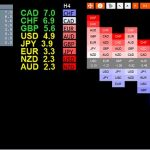 Download Currency Strength Meter 4.0 For Windows Free