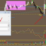 Download OGT Price Action Indicator For MT4 Free