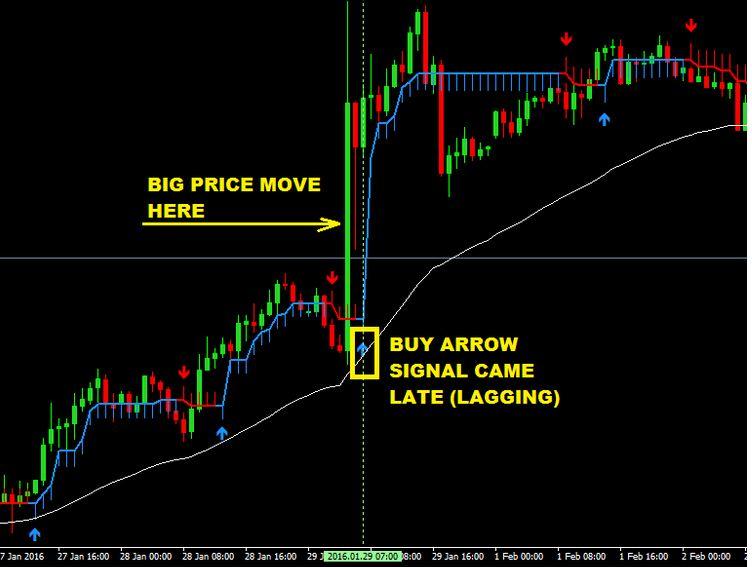 buy sell signals indicator MT4