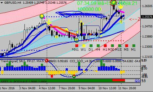 profitable indicator mt4
