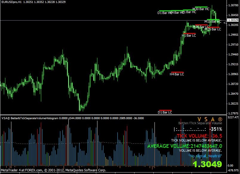 volume scalper indicator mt4