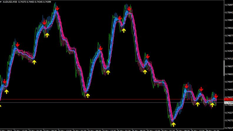 Forex heiken ashi smoothed download architas multi manager investments icvc iihf