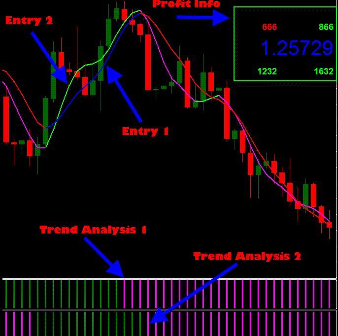profit info indicator mt4