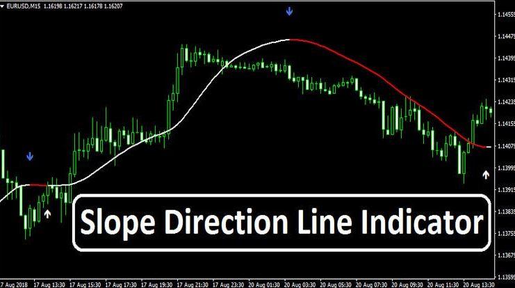 slope direction line indicator MT4