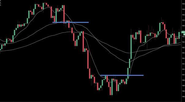 Day Trading Strategies PDF