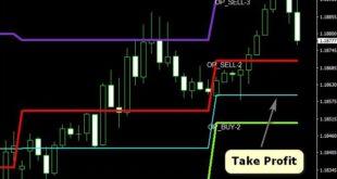 Pivot Reversal Strategy with Alerts