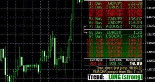 virtual trade monitor indicator