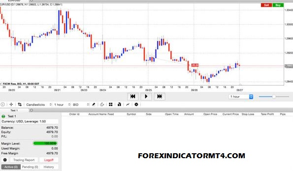 Forex backtesting software