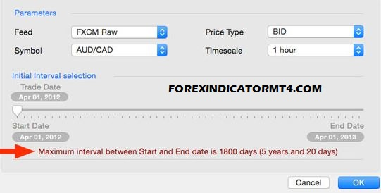 Forex strategy Tester online