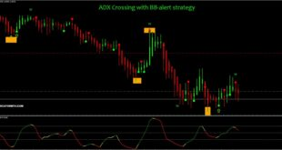 adx arrow indicator mt4