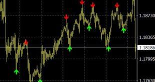 super arrow indicator mt5